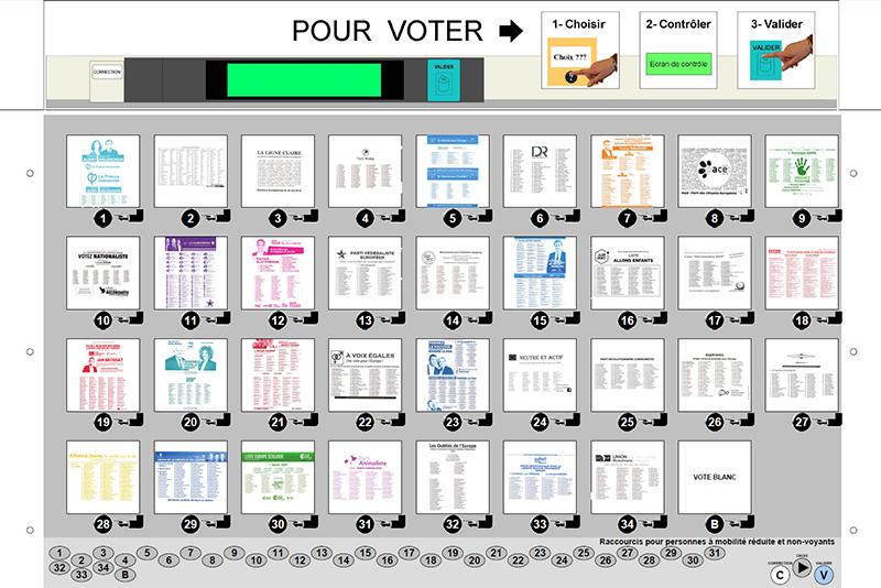 Vote lectronique interface de vote - Remuneration bureau de vote ...